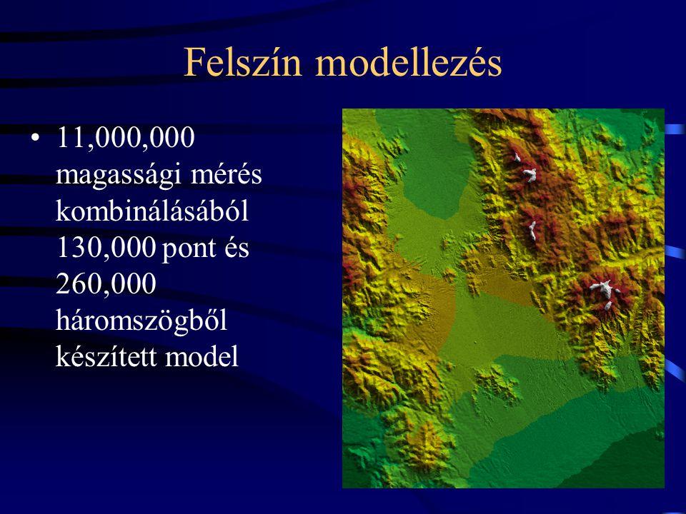 Felszín modellezés 11,000,000 magassági mérés kombinálásából 130,000 pont és 260,000 háromszögből készített model