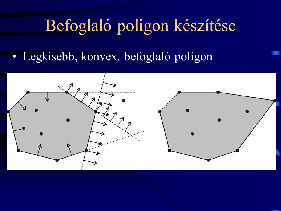 Befoglaló poligon készítése Legkisebb, konvex, befoglaló poligon