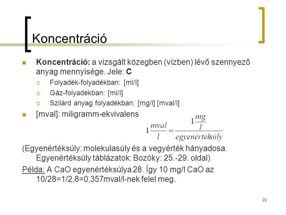 20 Koncentráció Koncentráció: a vizsgált közegben (vízben) lévő szennyező anyag mennyisége. Jele: C  Folyadék-folyadékban: [ml/l]  Gáz-folyadékban: