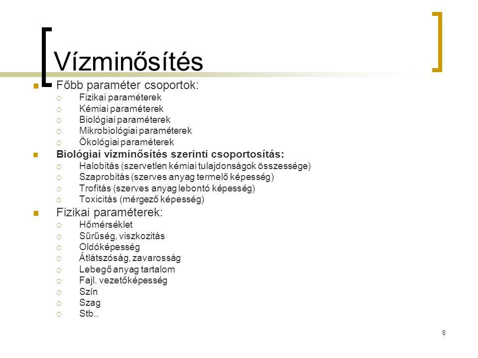 8 Vízminősítés Főbb paraméter csoportok:  Fizikai paraméterek  Kémiai paraméterek  Biológiai paraméterek  Mikrobiológiai paraméterek  Ökológiai p