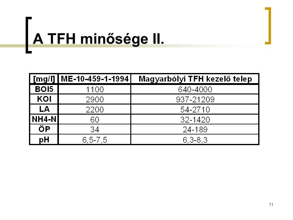 11 A TFH minősége II.