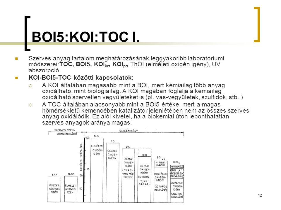 12 BOI5:KOI:TOC I.