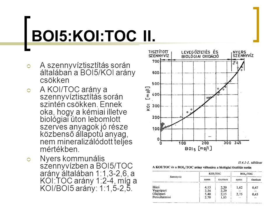13 BOI5:KOI:TOC II.