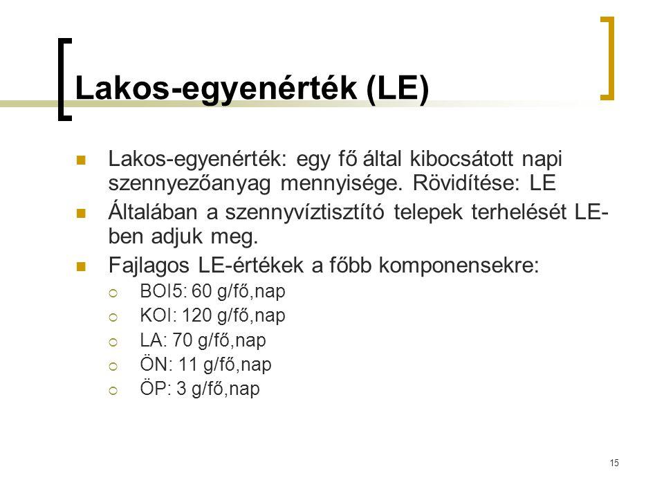 15 Lakos-egyenérték (LE) Lakos-egyenérték: egy fő által kibocsátott napi szennyezőanyag mennyisége.