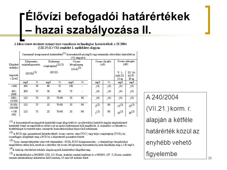 20 Élővízi befogadói határértékek – hazai szabályozása II.