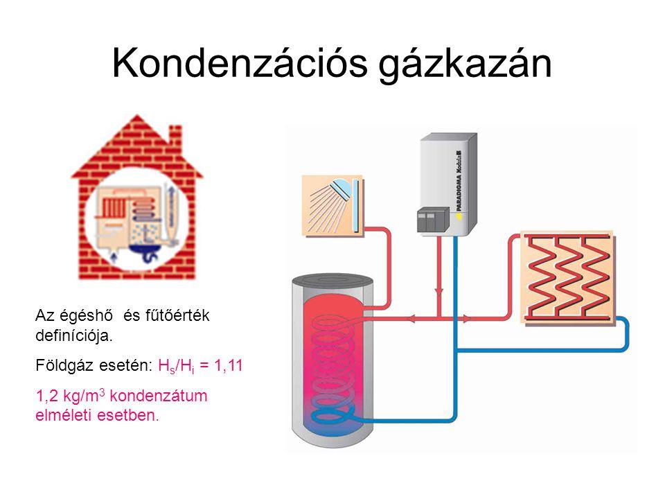 Kondenzációs gázkazán Az égéshő és fűtőérték definíciója. Földgáz esetén: H s /H i = 1,11 1,2 kg/m 3 kondenzátum elméleti esetben.