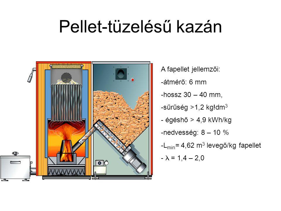 Pellet-tüzelésű kazán A fapellet jellemzői: -átmérő: 6 mm -hossz 30 – 40 mm, -sűrűség >1,2 kg!dm 3 - égéshő > 4,9 kWh/kg -nedvesség: 8 – 10 % -L min =