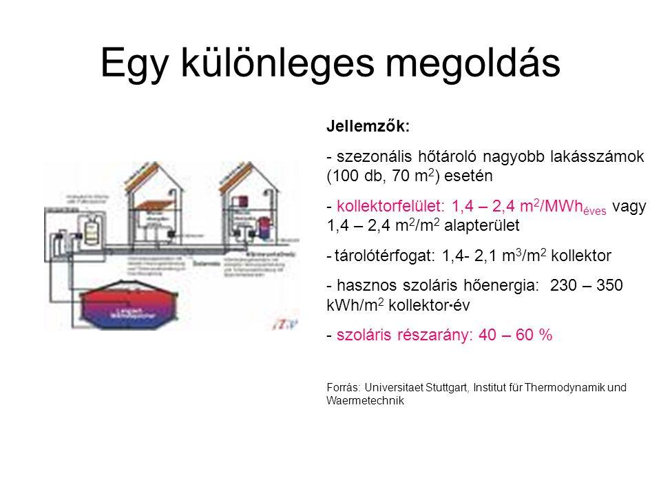 Egy különleges megoldás Jellemzők: - szezonális hőtároló nagyobb lakásszámok (100 db, 70 m 2 ) esetén - kollektorfelület: 1,4 – 2,4 m 2 /MWh éves vagy