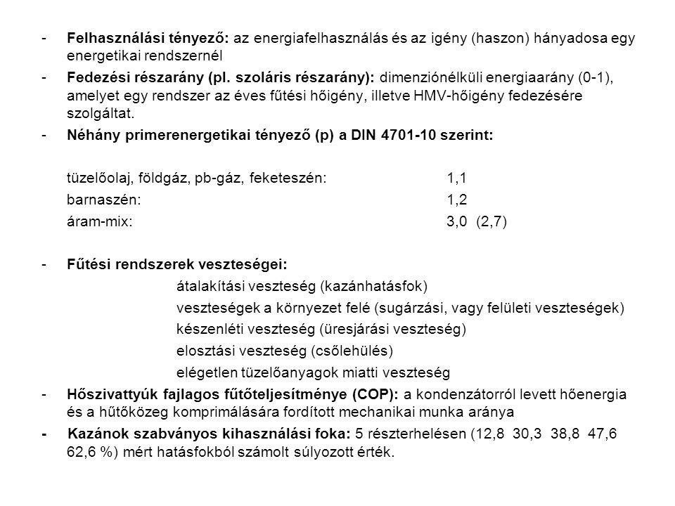 -Felhasználási tényező: az energiafelhasználás és az igény (haszon) hányadosa egy energetikai rendszernél -Fedezési részarány (pl. szoláris részarány)