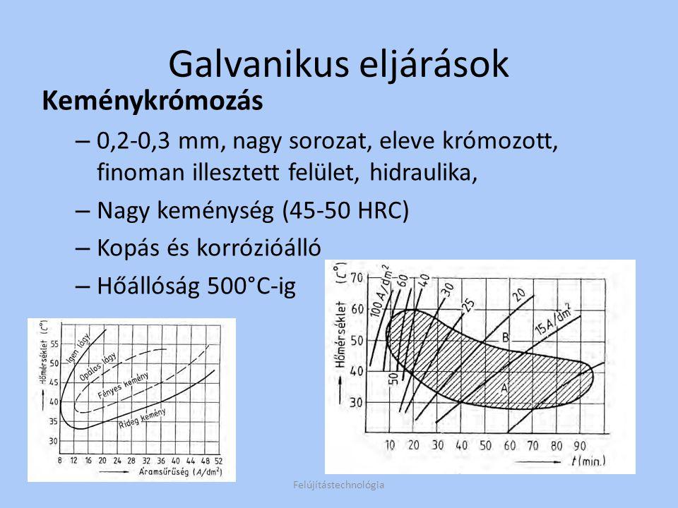 Galvanikus eljárások Keménykrómozás – 0,2-0,3 mm, nagy sorozat, eleve krómozott, finoman illesztett felület, hidraulika, – Nagy keménység (45-50 HRC)
