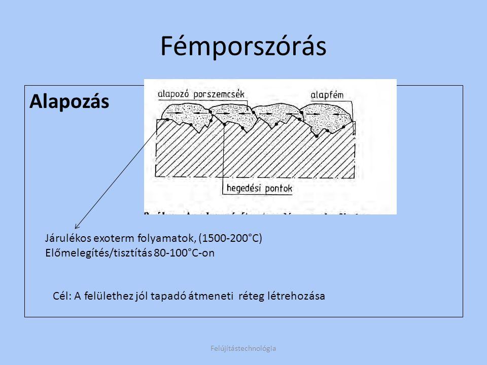 Fémporszórás Alapozás Felújítástechnológia Cél: A felülethez jól tapadó átmeneti réteg létrehozása Járulékos exoterm folyamatok, (1500-200°C) Előmeleg