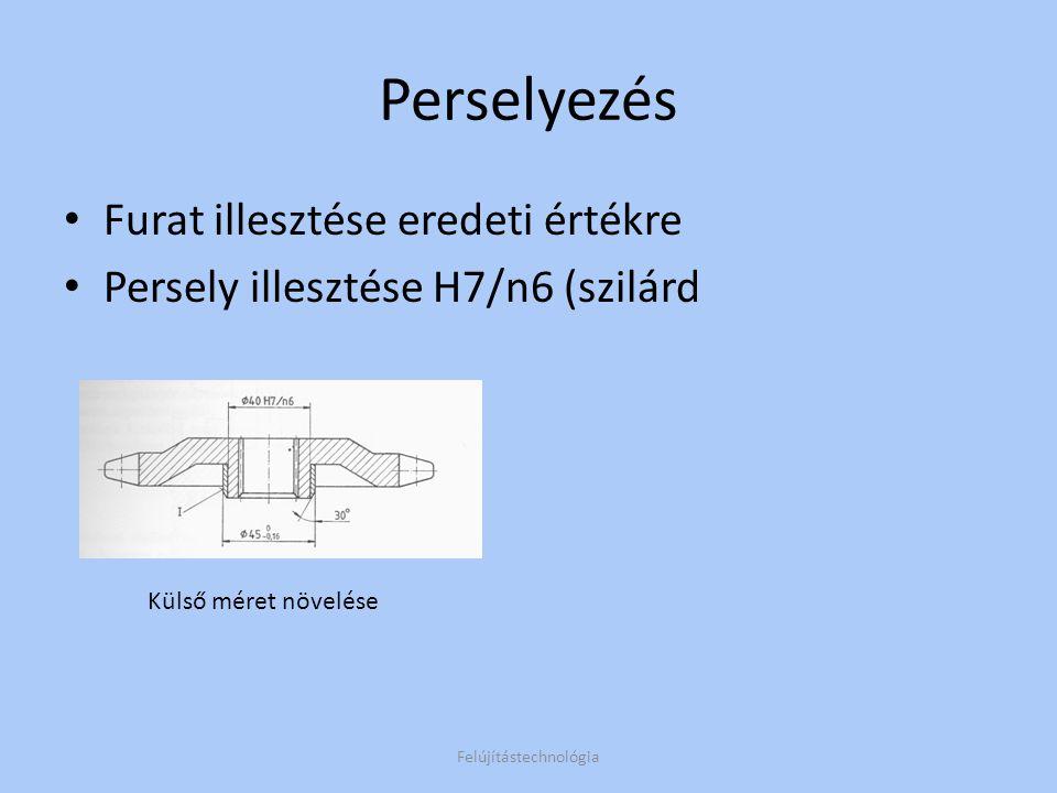 Perselyezés Furat illesztése eredeti értékre Persely illesztése H7/n6 (szilárd Felújítástechnológia Külső méret növelése