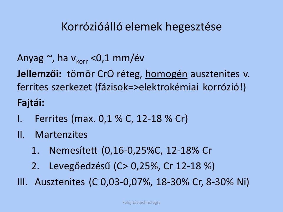 Javítóhegesztés technológiája Ferrites (KO1-KO6) Előkészítés (hibahely kiköszörülése) Előmelegítés (200-350°C/szemcsedurvulás,repedés) Gyökvarrat Argon vg, töltővarrat bevont elektróda Hűtés levegőn Utókezelés – hevítés 720-760°C-ra (200-250°C/h) – 1 óra hőntartás után 600, majd gyorsan 350 °C-ra, utána normál továbbhűtés (475°C ridegedés) 121.O ábra Felújítástechnológia Korrózióálló elemek hegesztése