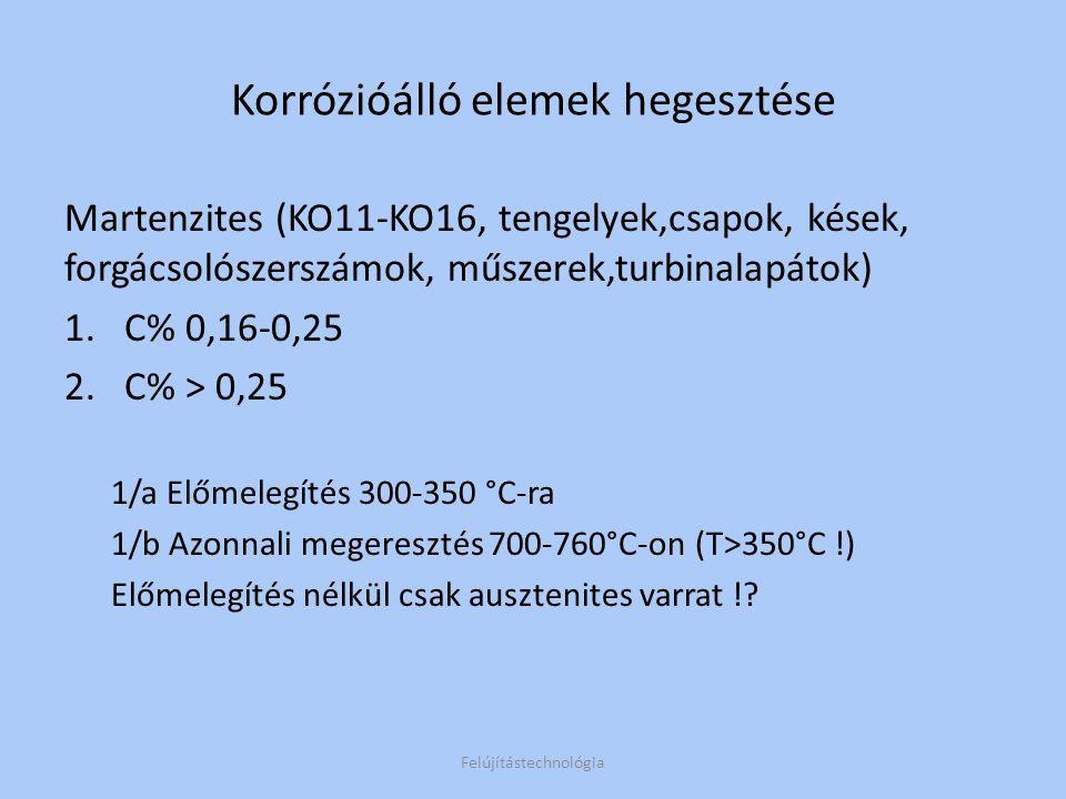 2/a előmelegítés 350-400°C-ra 2/b azonnali 750-800 °C-on megeresztés KO12-KO16 a szabvány szerint NEM hegeszthető.