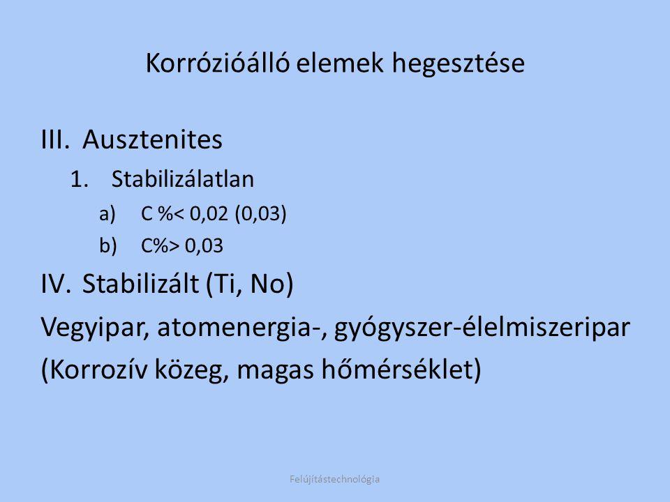 Széntartalom- hőállóság, stabilizálatlan acélnál 1.C% < 0,03400°C 2.0,03> C% < 0,07350°C 3.C% > 0,07300°C% C%>0,02=>króm-karbid háló=>korr.áll.=φ Ezért: kis hőbevitel, gyors hűtés, φ előmelegítés Felújítástechnológia Korrózióálló elemek hegesztése