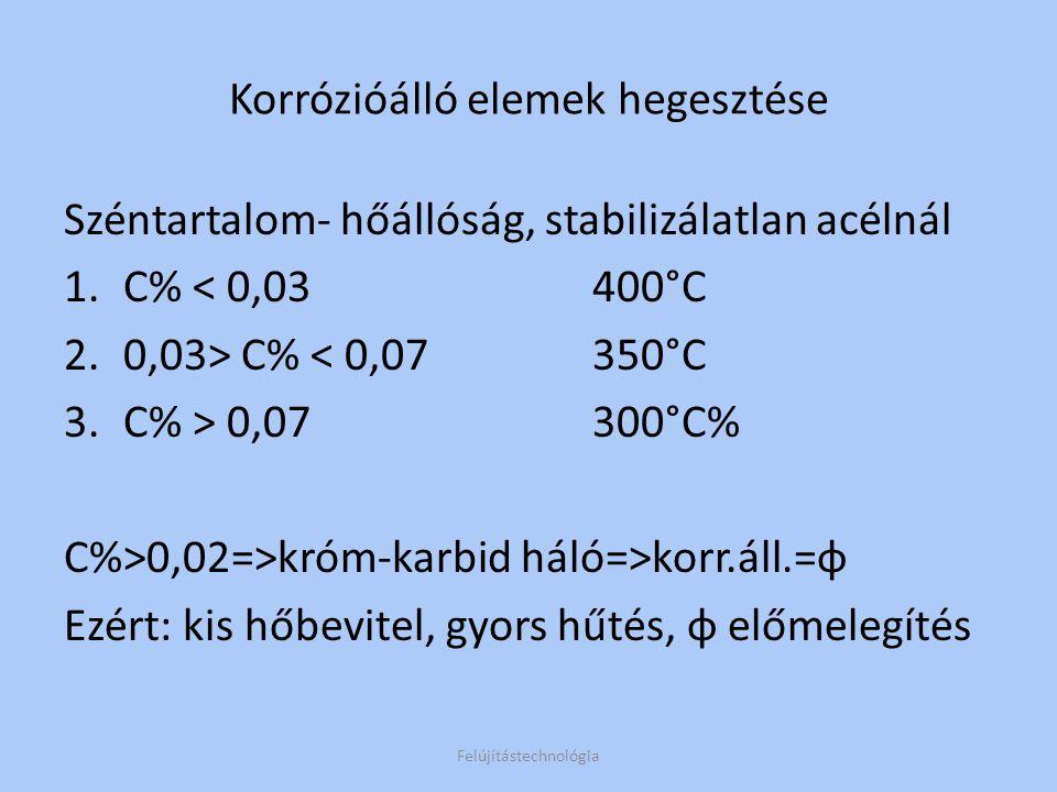 1.Előállítása költséges, => ritka anyag előmelegítés nélkül, sorrendre ügyelve 2.Karbidkiválás lehetséges, ezért: a 20-40 mm- es szakaszok közt kivár, esetleg gyökoldalról vízhűtés Felújítástechnológia Korrózióálló elemek hegesztése