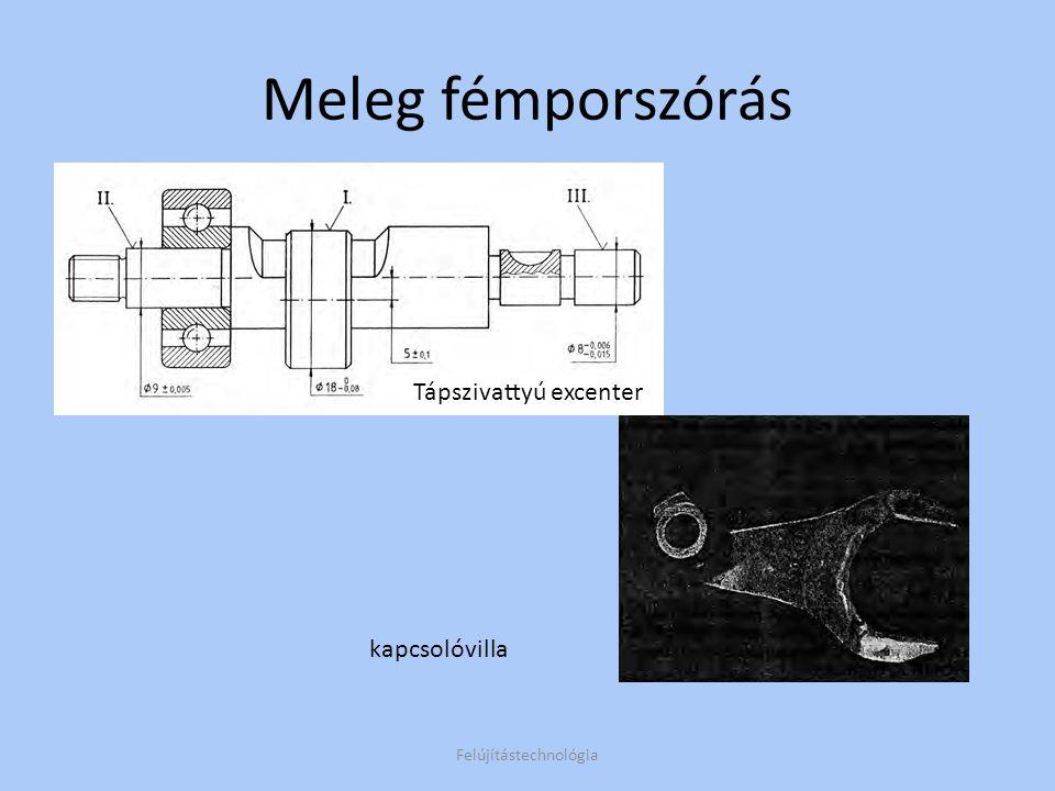 Fémporszórás berendezései Poradagolás módja szerint: Külső (közvetett) Felújítástechnológia