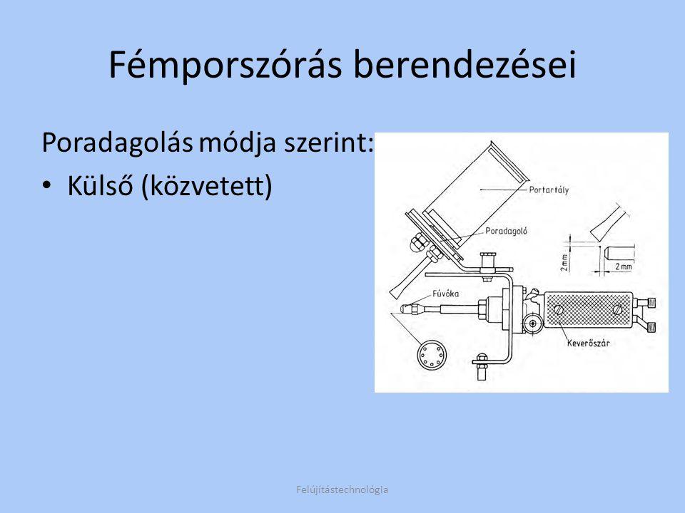 Fémporszórás berendezései Injektoros (közvetlenül a láng magjába) Felújítástechnológia