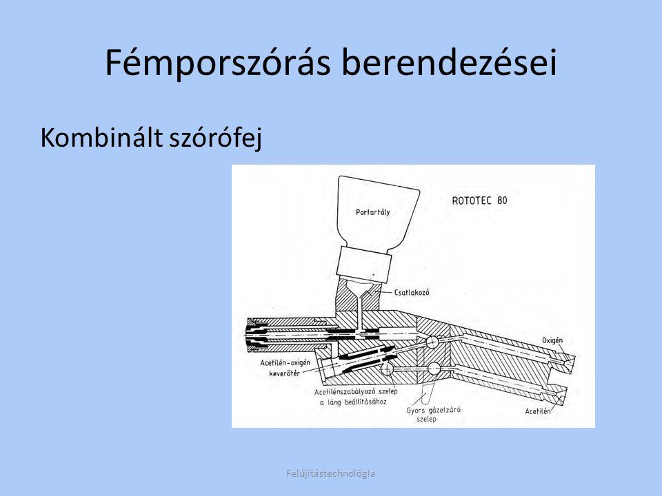 Fémporszórás berendezései Problémák: Láng fókuszálása (szórási veszteség) Becsapódási energia növelése (tömörség…) MEGOLDÁS>>> Felújítástechnológia