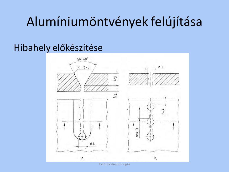 Alumíniumöntvények felújítása Ívhegesztő elektródával A bevonat higroszkopikus, >> használat előtt szárítani (2óra, 200°C) Hibahely környékének előmelegítése (150- 200°C) Elektróda φ2,5 ;50 A, FORDÍTOTT polaritás.