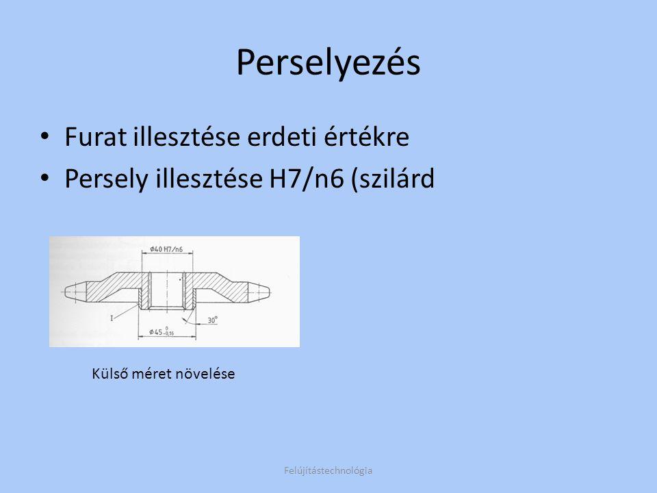 Belső persely Színesfém (bronz) Műanyag (poliamid, méretváltozás!) Egytengelyűség Utólagos készremunkálás Felújítástechnológia
