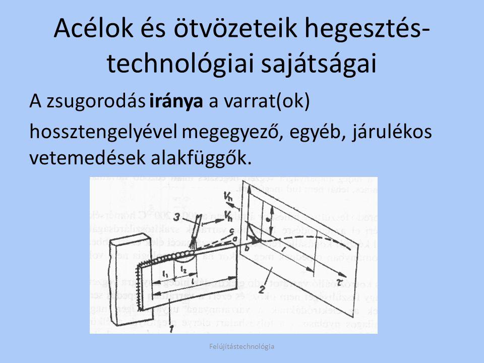 Acélok és ötvözeteik hegesztés- technológiai sajátságai A zsugorodás iránya a varrat(ok) hossztengelyével megegyező, egyéb, a járulékos vetemedések alakfüggők.