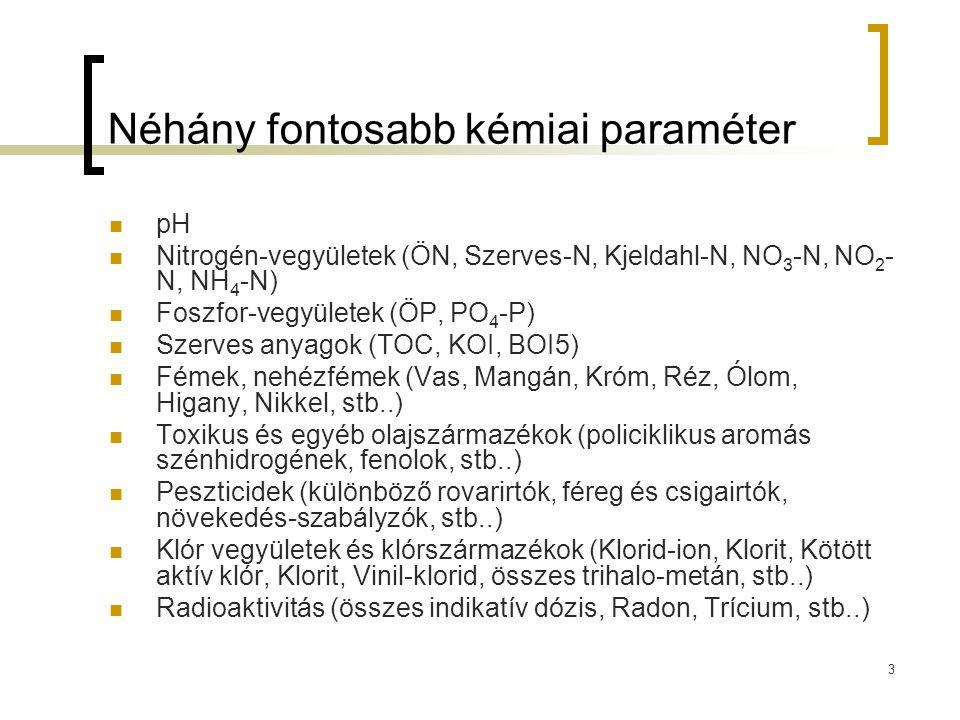 3 Néhány fontosabb kémiai paraméter pH Nitrogén-vegyületek (ÖN, Szerves-N, Kjeldahl-N, NO 3 -N, NO 2 - N, NH 4 -N) Foszfor-vegyületek (ÖP, PO 4 -P) Szerves anyagok (TOC, KOI, BOI5) Fémek, nehézfémek (Vas, Mangán, Króm, Réz, Ólom, Higany, Nikkel, stb..) Toxikus és egyéb olajszármazékok (policiklikus aromás szénhidrogének, fenolok, stb..) Peszticidek (különböző rovarirtók, féreg és csigairtók, növekedés-szabályzók, stb..) Klór vegyületek és klórszármazékok (Klorid-ion, Klorit, Kötött aktív klór, Klorit, Vinil-klorid, összes trihalo-metán, stb..) Radioaktivitás (összes indikatív dózis, Radon, Trícium, stb..)