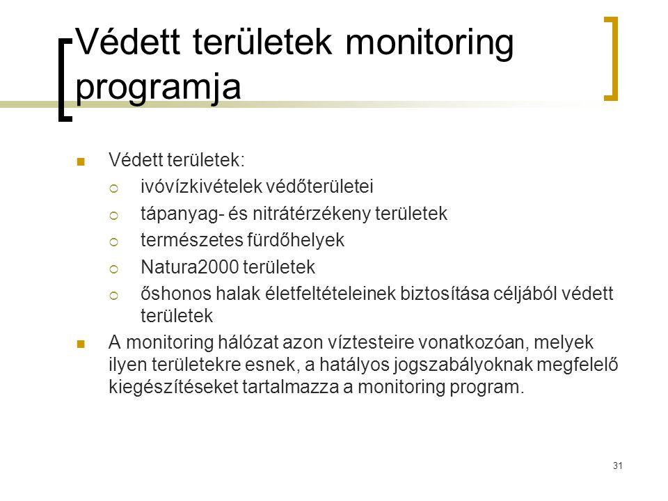 Védett területek monitoring programja Védett területek:  ivóvízkivételek védőterületei  tápanyag- és nitrátérzékeny területek  természetes fürdőhelyek  Natura2000 területek  őshonos halak életfeltételeinek biztosítása céljából védett területek A monitoring hálózat azon víztesteire vonatkozóan, melyek ilyen területekre esnek, a hatályos jogszabályoknak megfelelő kiegészítéseket tartalmazza a monitoring program.
