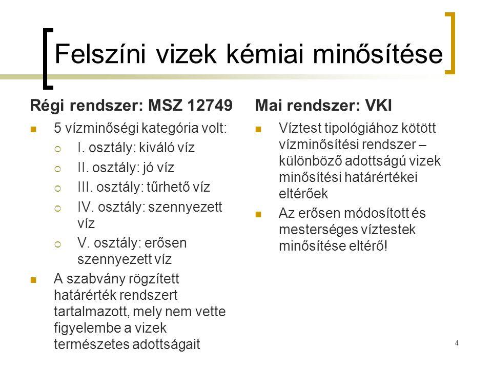 Felszíni vizek kémiai minősítése Régi rendszer: MSZ 12749 5 vízminőségi kategória volt:  I.