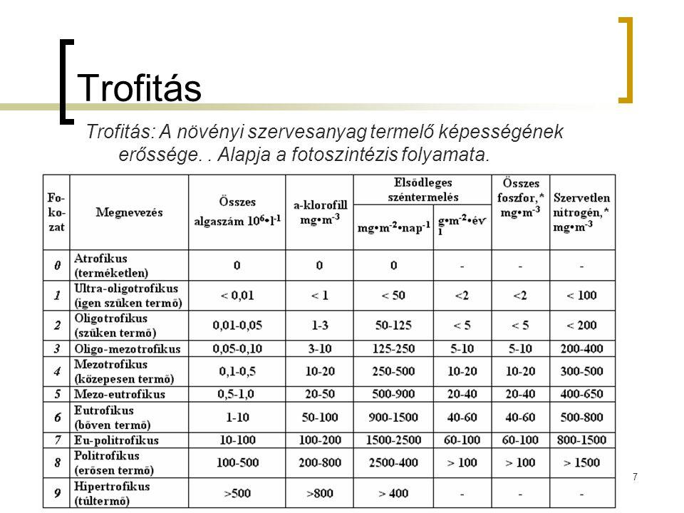 Trofitás Trofitás: A növényi szervesanyag termelő képességének erőssége..