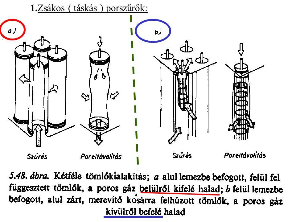 1.Zsákos ( táskás ) porszűrők: