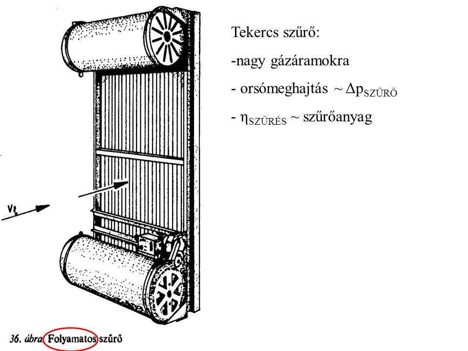 Tekercs szűrő: -nagy gázáramokra - orsómeghajtás ~ Δp SZŰRŐ - η SZŰRÉS ~ szűrőanyag