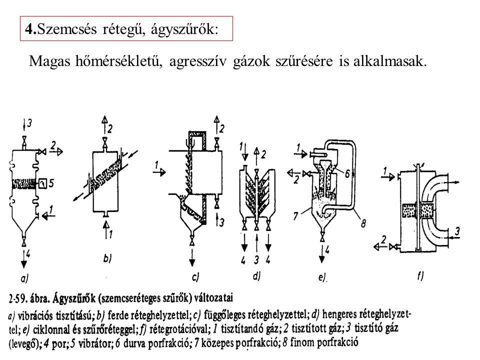 4.Szemcsés rétegű, ágyszűrők: Magas hőmérsékletű, agresszív gázok szűrésére is alkalmasak.