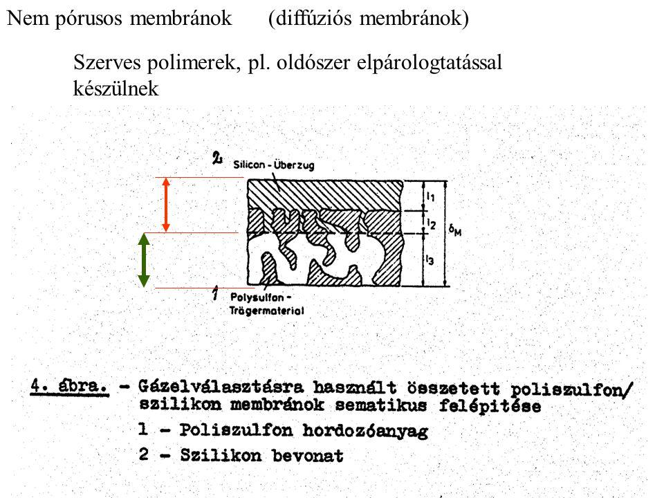 Nem pórusos membránok (diffúziós membránok) Szerves polimerek, pl.
