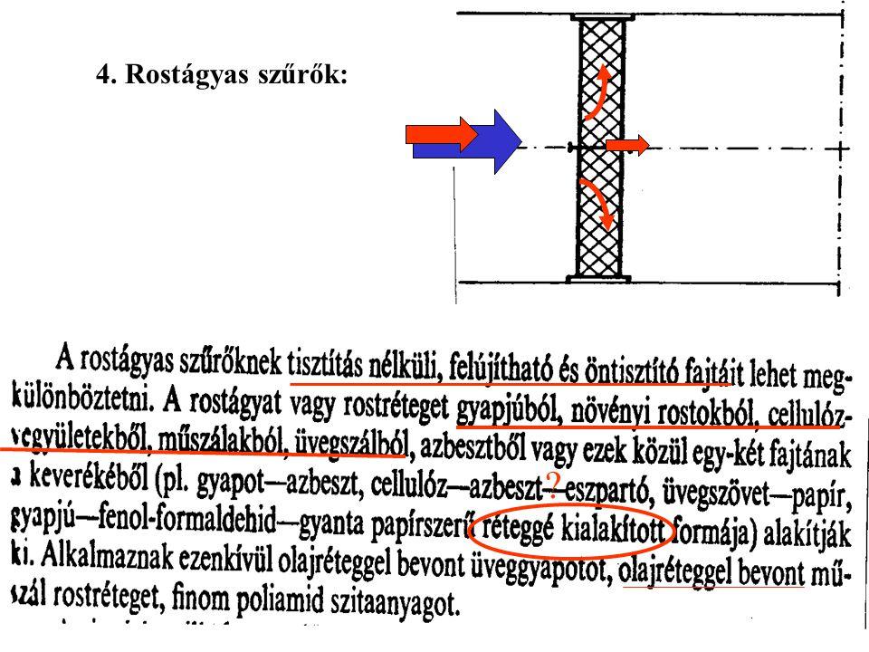 6. Membrán szűrés:Szétválasztás membránon (membránszeparációs műveletek)