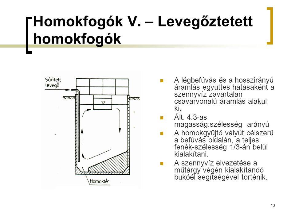 13 Homokfogók V. – Levegőztetett homokfogók A légbefúvás és a hosszirányú áramlás együttes hatásaként a szennyvíz zavartalan csavarvonalú áramlás alak