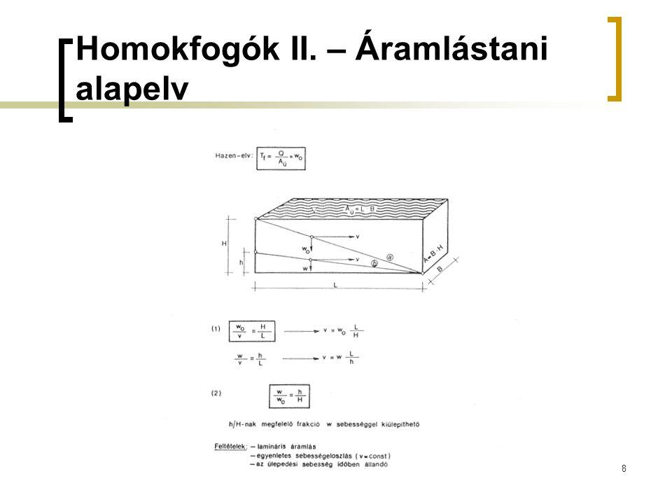 9 Homokfogók III. – Hosszanti átfolyású homokfogók Bozóky 338. o