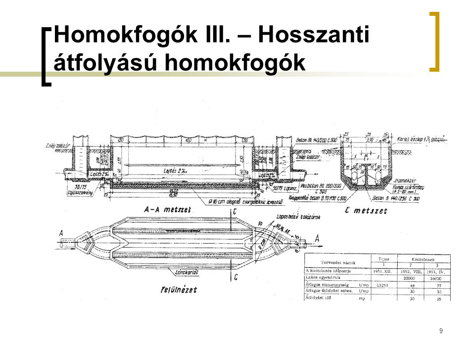 20 Kötelező irodalom Benedek-Valló: Víztisztítás-szennyvíztisztítás zsebkönyv Műszaki Könyvkiadó Budapest 1990 71-94 és 171-198 oldal.