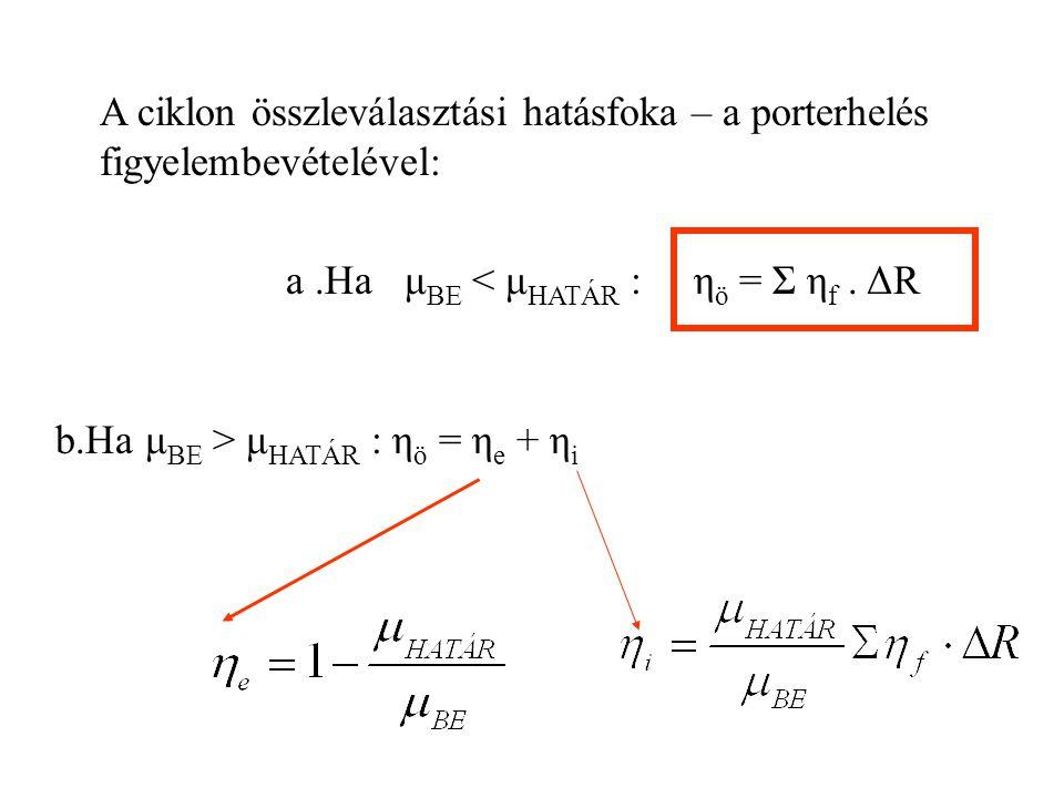 A ciklon összleválasztási hatásfoka – a porterhelés figyelembevételével: b.Ha μ BE > μ HATÁR : η ö = η e + η i a.Ha μ BE < μ HATÁR : η ö = Σ η f. ΔR