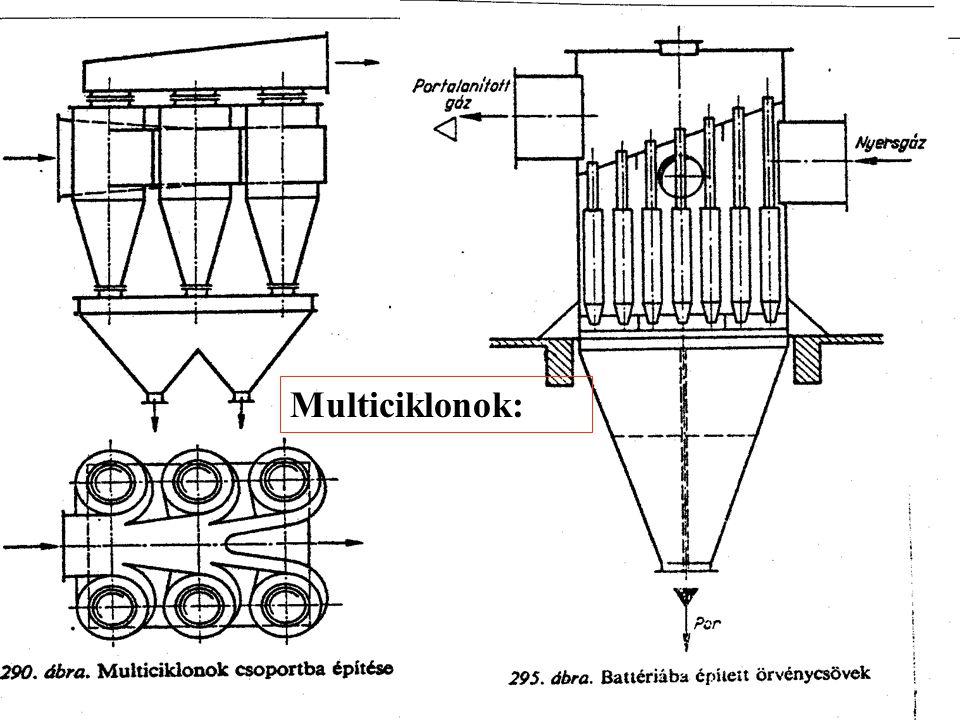 Multiciklonok: