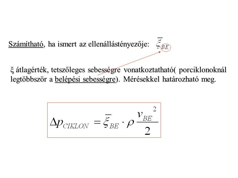 Számítható, ha ismert az ellenállástényezője: ξ átlagérték, tetszőleges sebességre vonatkoztatható( porciklonoknál legtöbbször a belépési sebességre).