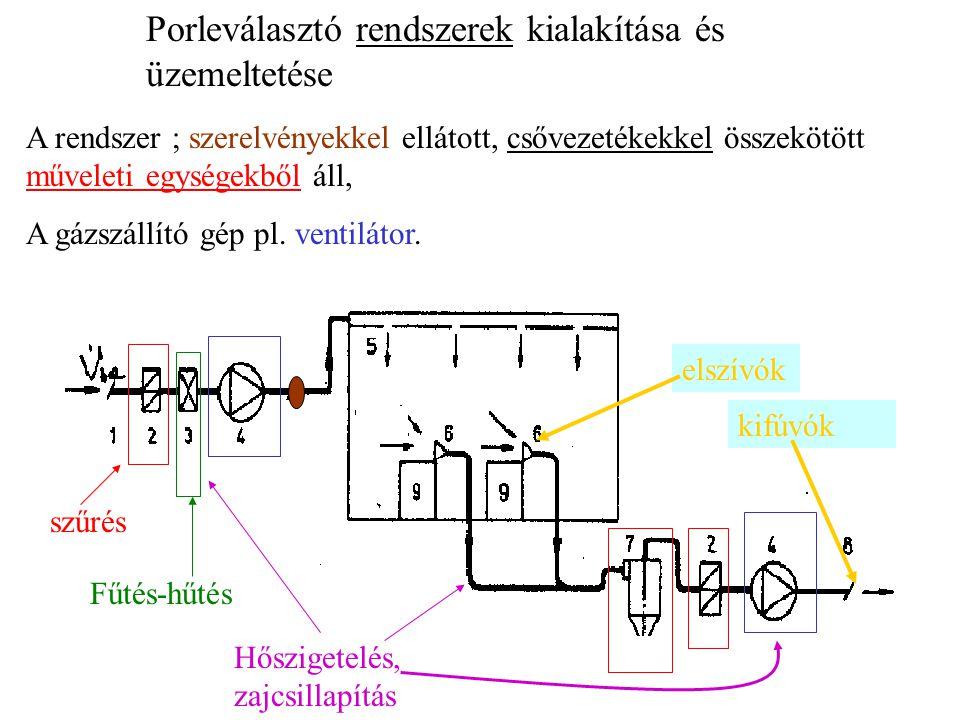Porleválasztó rendszerek kialakítása és üzemeltetése A rendszer ; szerelvényekkel ellátott, csővezetékekkel összekötött műveleti egységekből áll, A gá