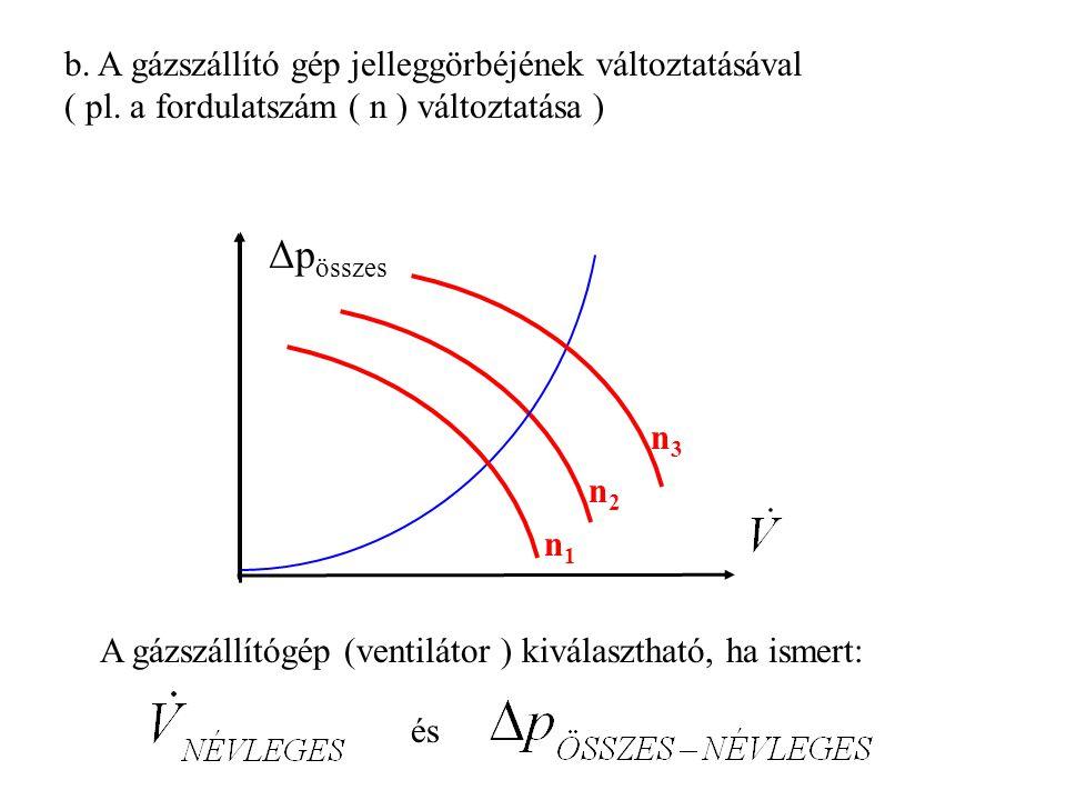 b. A gázszállító gép jelleggörbéjének változtatásával ( pl. a fordulatszám ( n ) változtatása ) Δp összes n3n3 n2n2 n1n1 A gázszállítógép (ventilátor