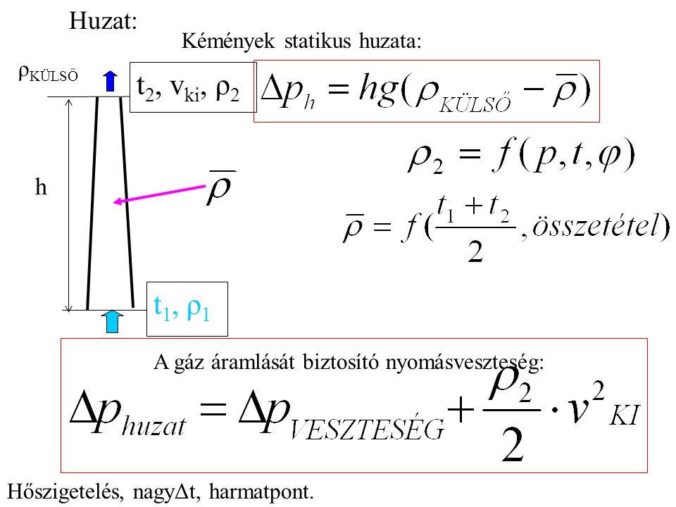 Huzat: A gáz áramlását biztosító nyomásveszteség: Kémények statikus huzata: h t 1, ρ 1 t 2, v ki, ρ 2 Hőszigetelés, nagyΔt, harmatpont. ρ KÜLSŐ