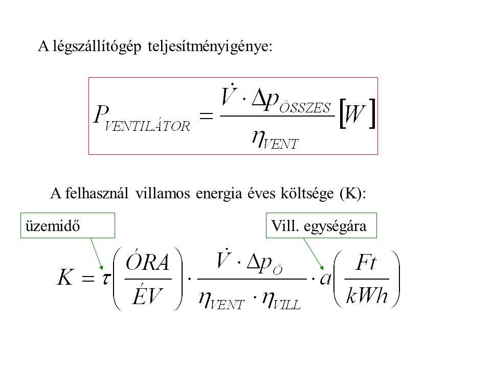 A légszállítógép teljesítményigénye: A felhasznál villamos energia éves költsége (K): üzemidőVill. egységára