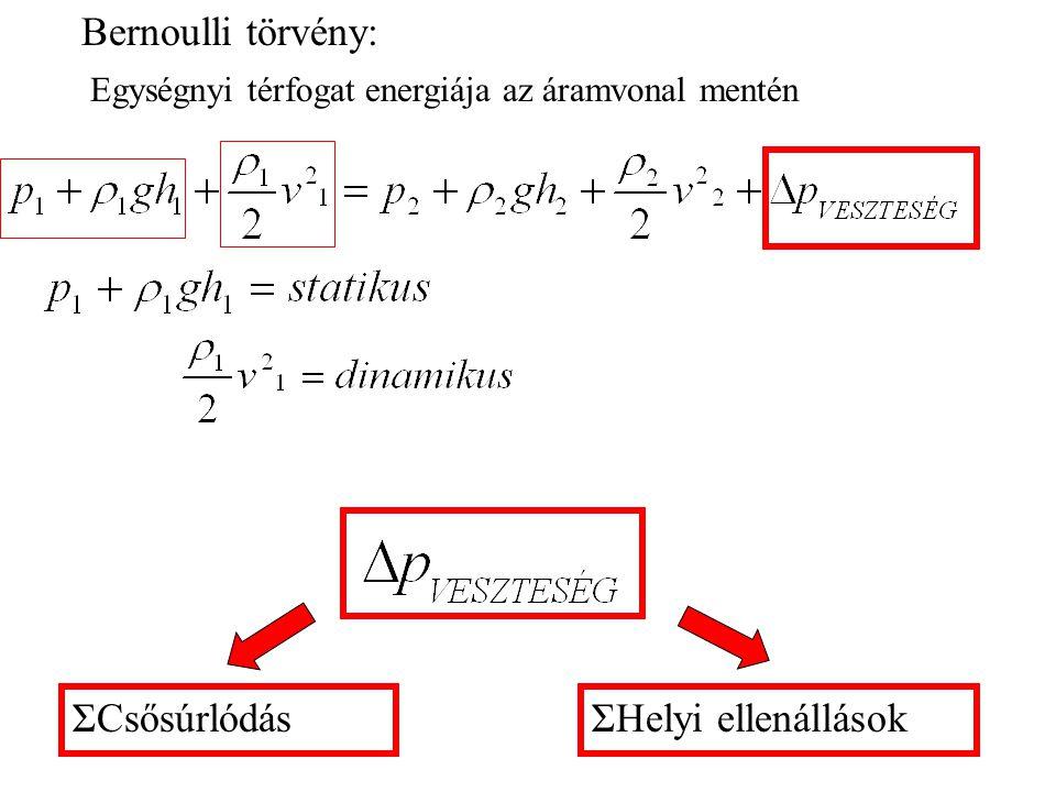 Bernoulli törvény: Egységnyi térfogat energiája az áramvonal mentén ΣCsősúrlódásΣHelyi ellenállások