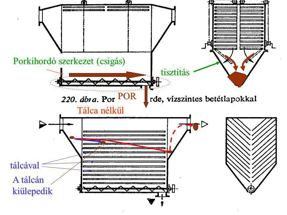 A beépített tálcák csökkentik az ülepedési magasságot, ezáltal a d h értékét.