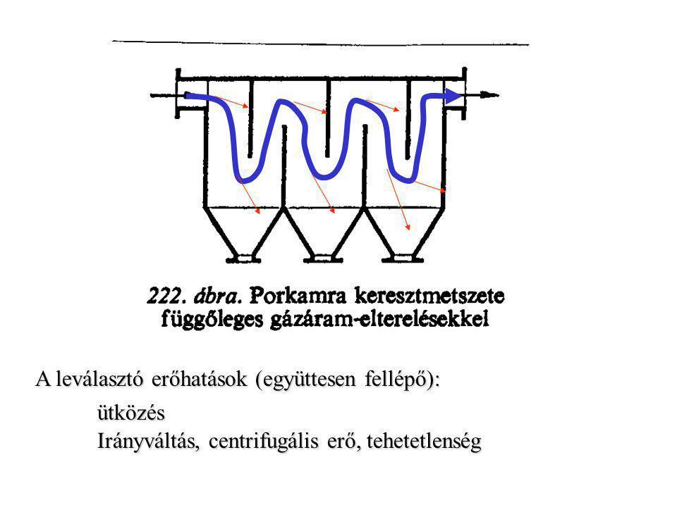 η Ö – v G - ? Centrifugális erő Tehetetlenség(ütközés)