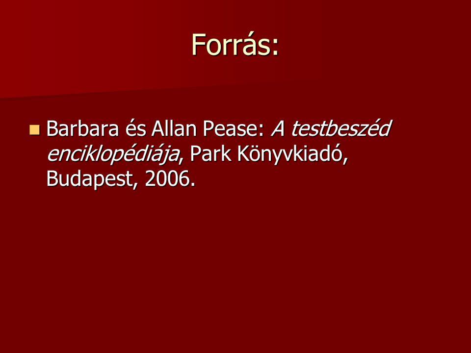Forrás: Barbara és Allan Pease: A testbeszéd enciklopédiája, Park Könyvkiadó, Budapest, 2006. Barbara és Allan Pease: A testbeszéd enciklopédiája, Par