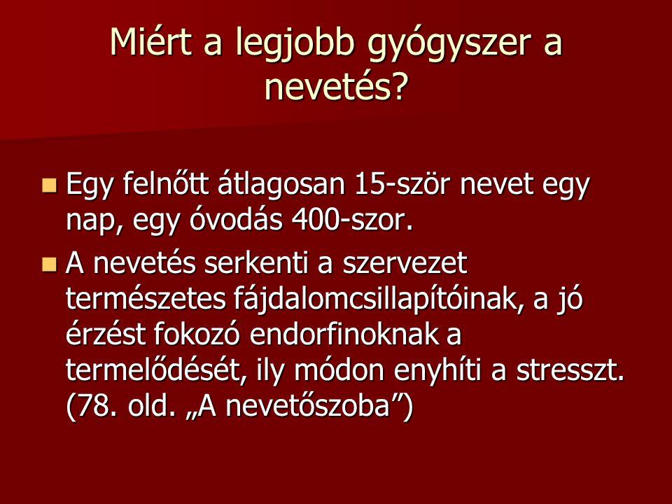 Miért a legjobb gyógyszer a nevetés? Egy felnőtt átlagosan 15-ször nevet egy nap, egy óvodás 400-szor. Egy felnőtt átlagosan 15-ször nevet egy nap, eg